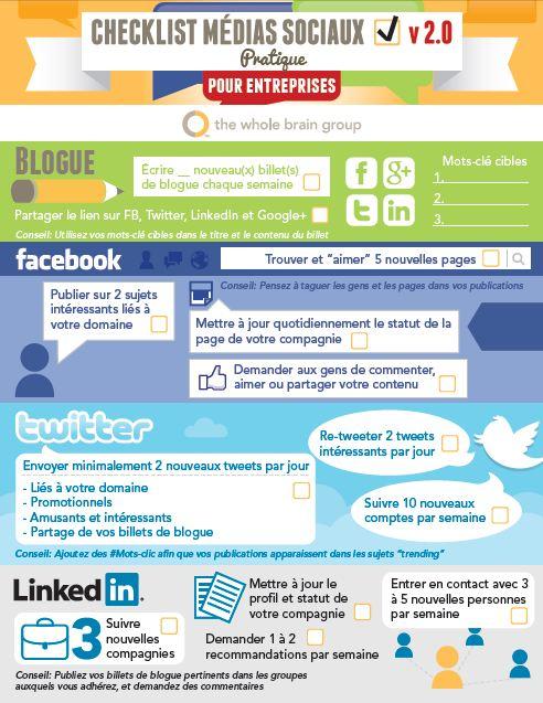 Pratique ! La Checklist des médias sociaux