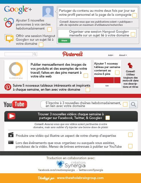 Pratique ! La Checklist des médias sociaux .
