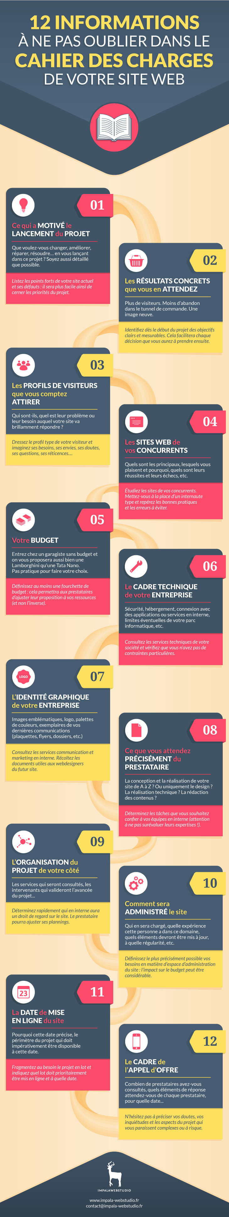 infographie-cahier-des-charges-site-internet
