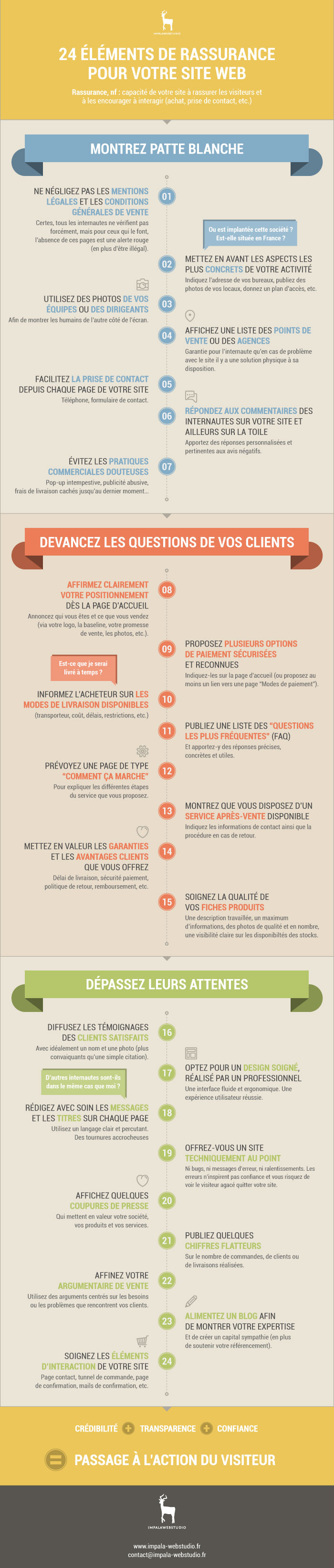 infographie-elements-de-reassurance-site-internet